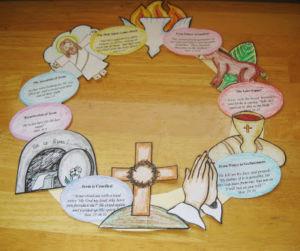 Lavoretti Di Natale Per Bambini Catechismo.Risorse M M Per La Quaresima Con I Bambini Mogli Mamme